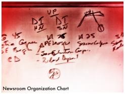 Understanding workflow